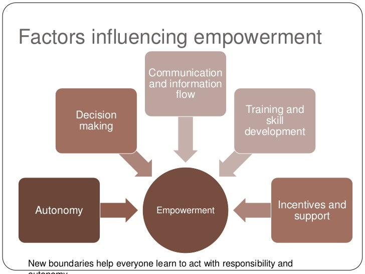Empowerment of frontline executives