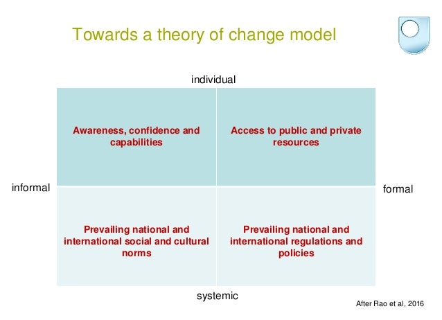 open education and the sustainable development goals influence diagrams approach