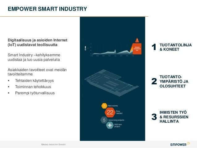 Empower Teollisuus IoT Slide 2
