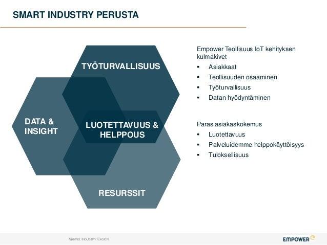 Empower Teollisuus IoT Slide 3