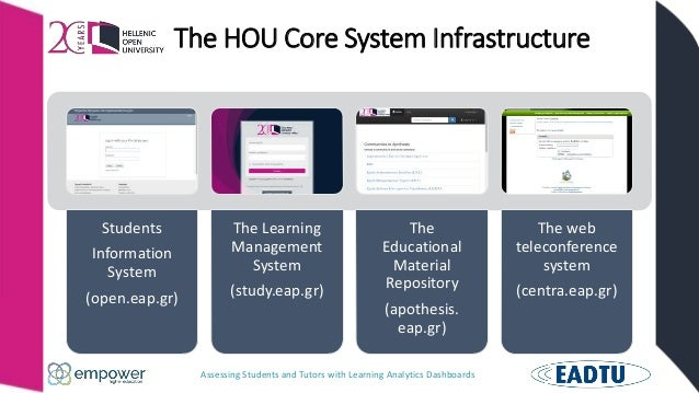 Assessing Students and Tutors with Learning Analytics Dashboards The HOU Core System Infrastructure Students Information S...