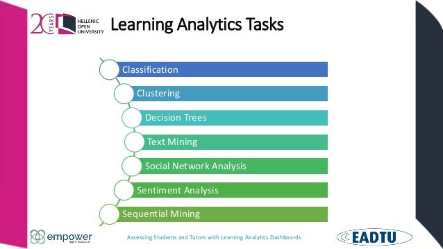 Assessing Students and Tutors with Learning Analytics Dashboards Learning Analytics Tasks Classification Clustering Decisi...