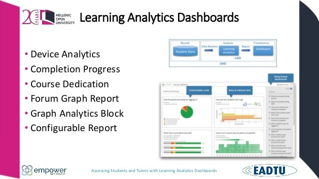 Assessing Students and Tutors with Learning Analytics Dashboards Learning Analytics Dashboards • Device Analytics • Comple...