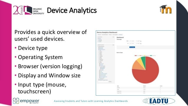 Assessing Students and Tutors with Learning Analytics Dashboards Device Analytics Provides a quick overview of users' used...