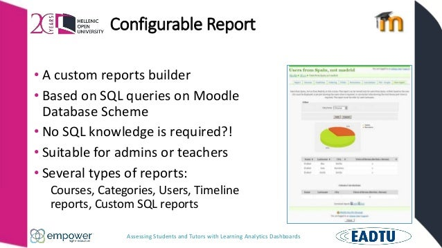 Assessing Students and Tutors with Learning Analytics Dashboards Configurable Report • A custom reports builder • Based on...