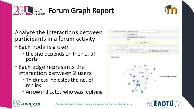 Assessing Students and Tutors with Learning Analytics Dashboards Forum Graph Report Analyze the interactions between parti...