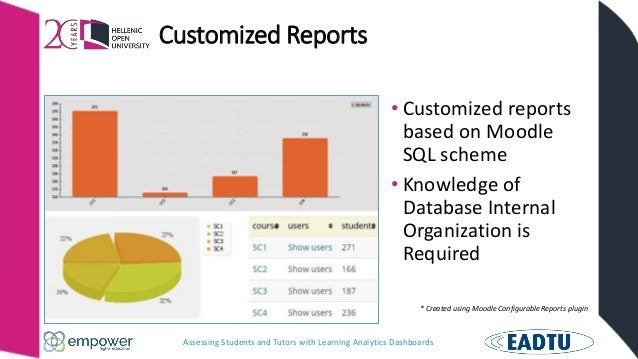 Assessing Students and Tutors with Learning Analytics Dashboards Customized Reports • Customized reports based on Moodle S...