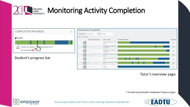 Assessing Students and Tutors with Learning Analytics Dashboards Monitoring Activity Completion Student's progress bar Tut...