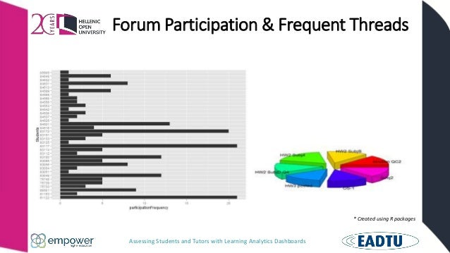 Assessing Students and Tutors with Learning Analytics Dashboards Forum Participation & Frequent Threads * Created using R ...