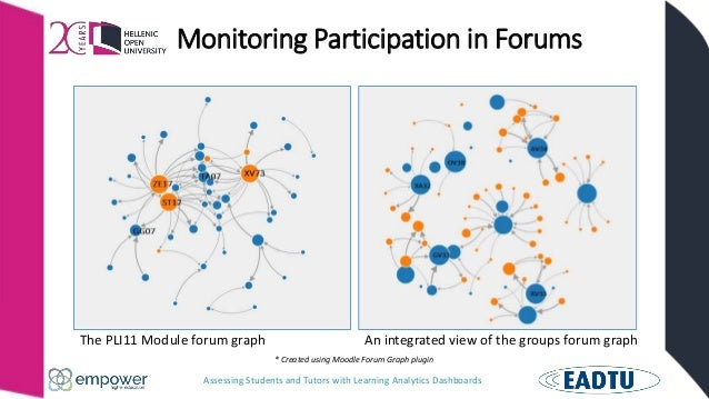 Assessing Students and Tutors with Learning Analytics Dashboards Monitoring Participation in Forums The PLI11 Module forum...