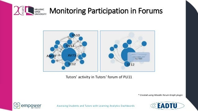 Assessing Students and Tutors with Learning Analytics Dashboards Monitoring Participation in Forums Tutors' activity in Tu...