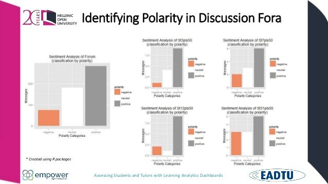 Assessing Students and Tutors with Learning Analytics Dashboards Identifying Polarity in Discussion Fora * Created using R...