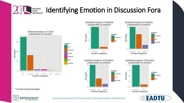 Assessing Students and Tutors with Learning Analytics Dashboards Identifying Emotion in Discussion Fora * Created using R ...