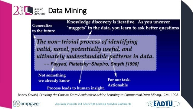Assessing Students and Tutors with Learning Analytics Dashboards Data Mining Ronny Kovahi, Crossing the Chasm: From Academ...