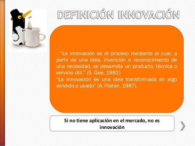 Fuente: Fundación de la Innovación Bankinter