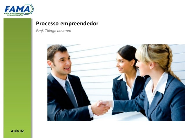 Processo empreendedor          Prof. Thiago IanatoniAula 02