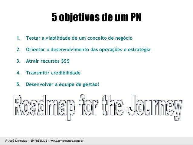 Plano de negócios passo a passo Slide 3