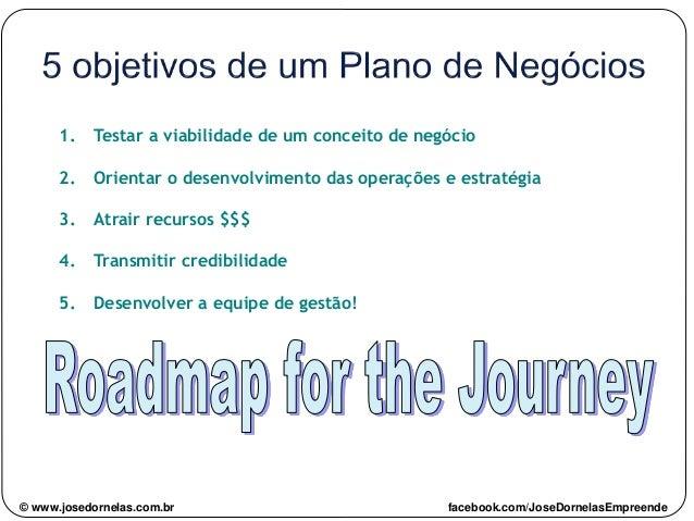 © www.josedornelas.com.br facebook.com/JoseDornelasEmpreende 1. Testar a viabilidade de um conceito de negócio 2. Orientar...