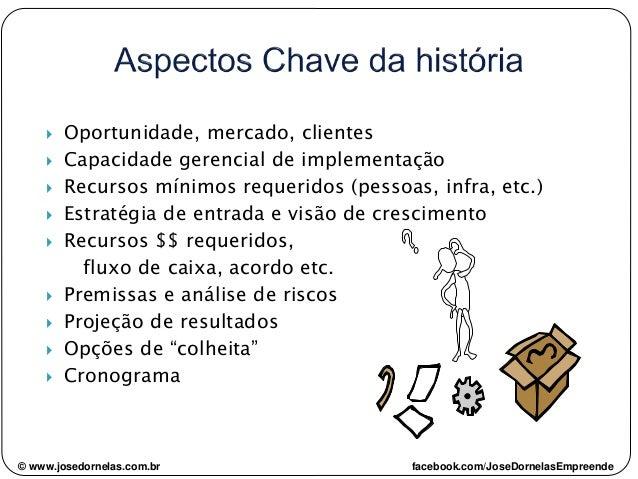 © www.josedornelas.com.br facebook.com/JoseDornelasEmpreende  Oportunidade, mercado, clientes  Capacidade gerencial de i...