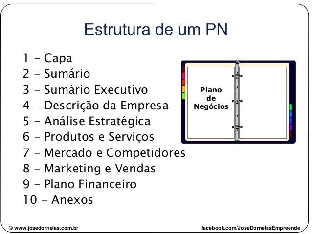 © www.josedornelas.com.br facebook.com/JoseDornelasEmpreende 1 - Capa 2 - Sumário 3 - Sumário Executivo 4 - Descrição da E...