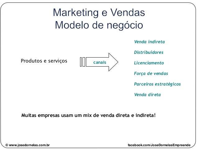 Produtos e serviços Venda indireta Distribuidores Licenciamento Força de vendas Parceiros estratégicos Venda direta canais...