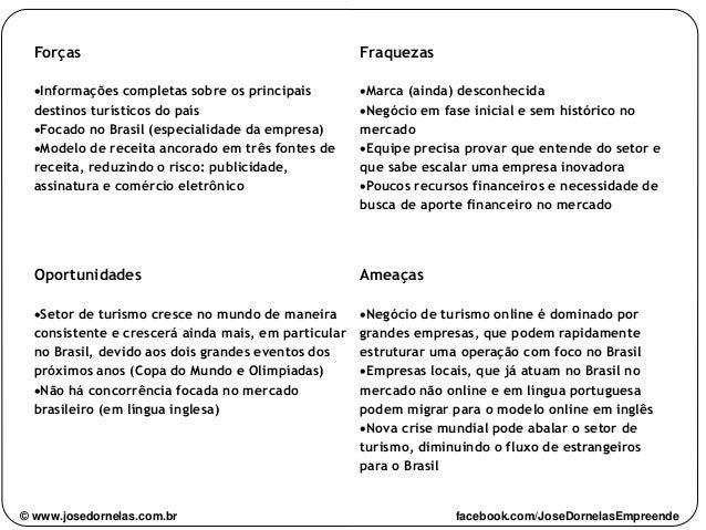 Forças Informações completas sobre os principais destinos turísticos do país Focado no Brasil (especialidade da empresa)...