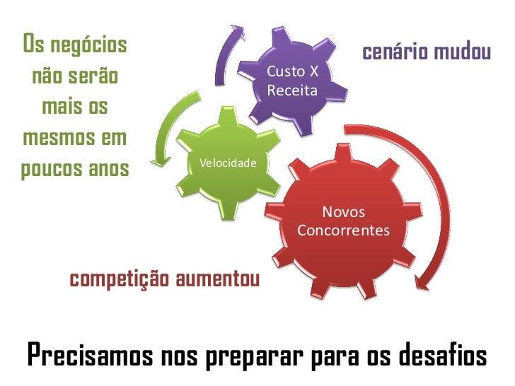 Empreendedorismo Corporativo Slide 3