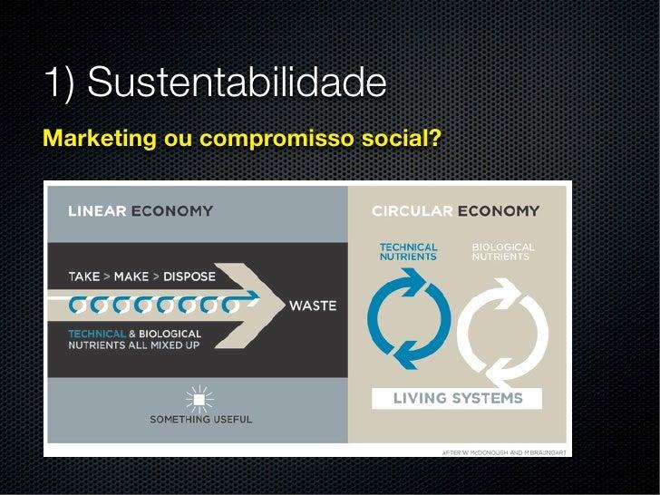 1) SustentabilidadeMarketing ou compromisso social?
