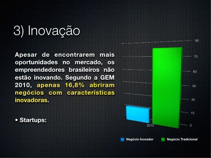 3) Inovação                                                                        90Apesar de encontrarem mais           ...