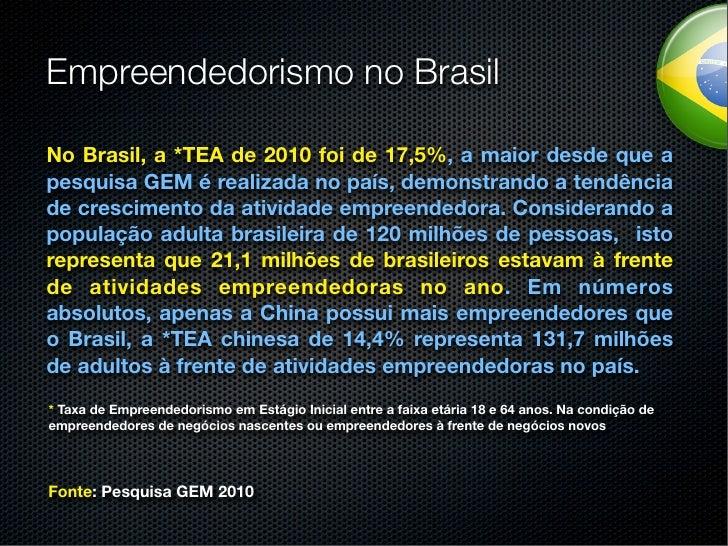 Empreendedorismo no BrasilNo Brasil, a *TEA de 2010 foi de 17,5%, a maior desde que apesquisa GEM é realizada no país, dem...