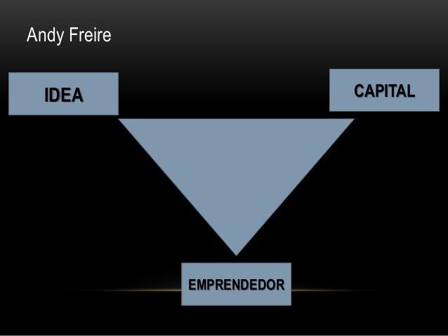 Trabajo en Equipo en Emprendimiento. Slide 3