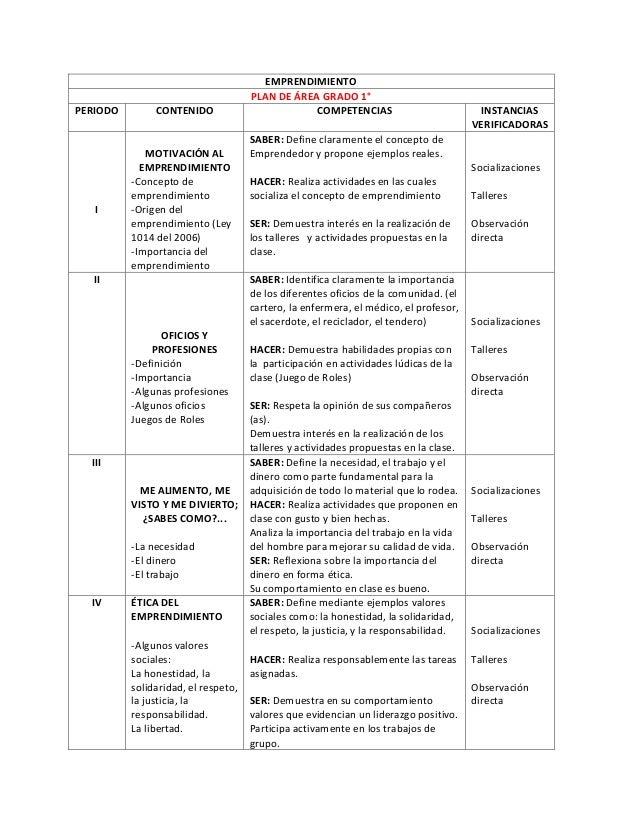 EMPRENDIMIENTO PLAN DE ÁREA GRADO 1° PERIODO CONTENIDO COMPETENCIAS INSTANCIAS VERIFICADORAS I MOTIVACIÓN AL EMPRENDIMIENT...