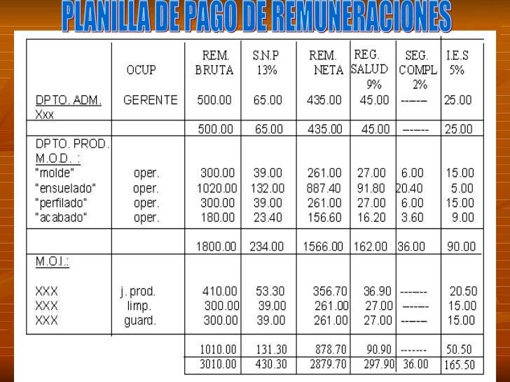 PLANILLA DE PAGO DE REMUNERACIONES