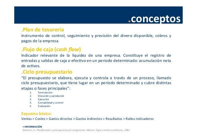 .conceptos   +  INFORMACIÓN   Martner,  G.  Planificación  y  presupuesto  por  programas.  México:  ...