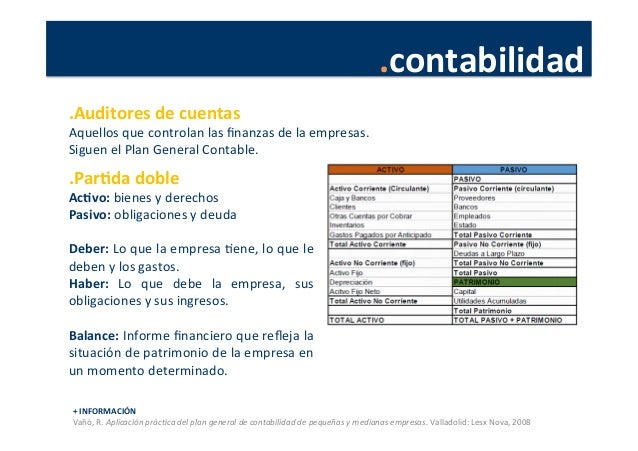 .contabilidad   +  INFORMACIÓN   Vañó,  R.  Aplicación  prác4ca  del  plan  general  de  contabilida...