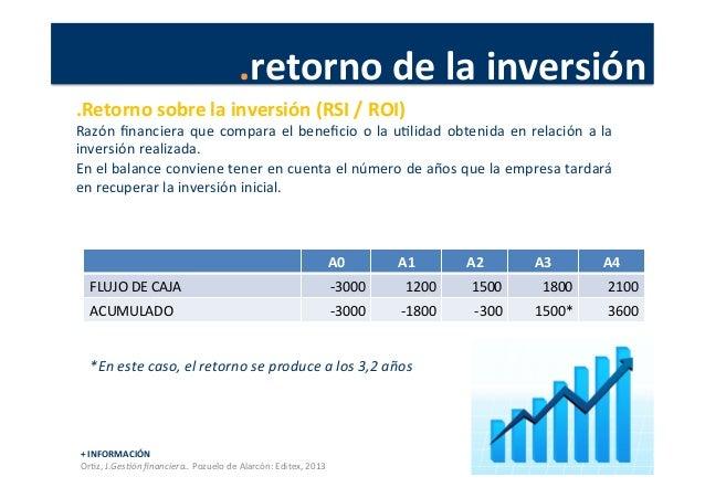.retorno  de  la  inversión   +  INFORMACIÓN   OrPz,  J.Ges4ón  financiera..  Pozuelo  de  Alarcón: ...