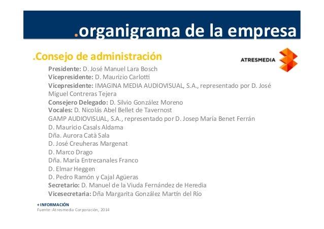 .organigrama  de  la  empresa   +  INFORMACIÓN   Fuente:  Atresmedia  Corporación,  2014   Presidente:...