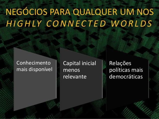 Conhecimento mais disponível Capital inicial menos relevante Relações políticas mais democráticas NEGÓCIOS PARA QUALQUER U...