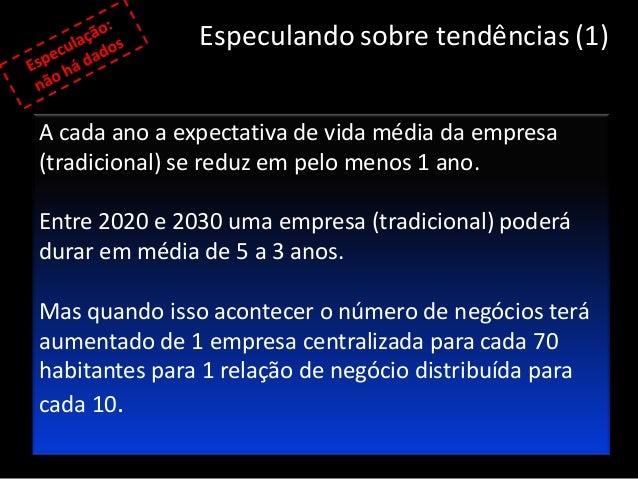 Especulando sobre tendências (1) A cada ano a expectativa de vida média da empresa (tradicional) se reduz em pelo menos 1 ...