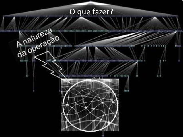 PADRÃO PIRAMIDAL: COMANDO-E-CONTROLE