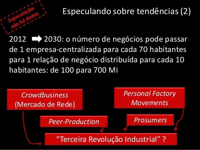 Especulando sobre tendências (2) 2012 2030: o número de negócios pode passar de 1 empresa-centralizada para cada 70 habita...
