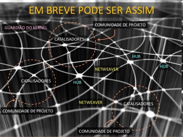 MEDIDAS DE RECONFIGURAÇÃO Reprogramar o firmware RECONFIGURAR O AMBIENTE VIRTUAL RECONFIGURAR O AMBIENTE FÍSICO CONFIGURAR...