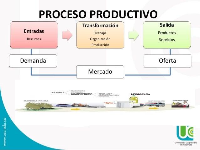 Empresa en el area de la salud cj copia for Procesos de produccion de alimentos