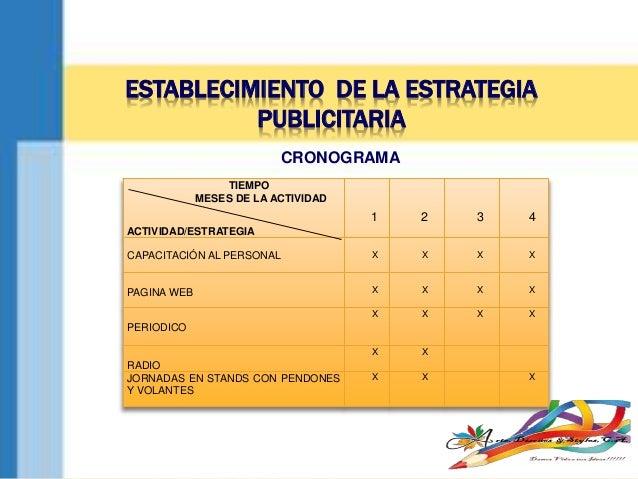 ESTABLECIMIENTO DE LA ESTRATEGIA PUBLICITARIA CRONOGRAMA TIEMPO MESES DE LA ACTIVIDAD ACTIVIDAD/ESTRATEGIA 1 2 3 4 CAPACIT...