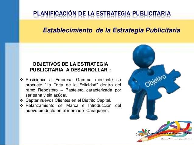 PLANIFICACIÓN DE LA ESTRATEGIA PUBLICITARIA Establecimiento de la Estrategia Publicitaria OBJETIVOS DE LA ESTRATEGIA PUBLI...