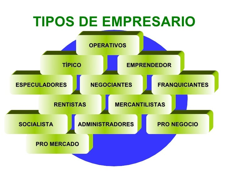 Empresario for Tipos de estanques para acuicultura
