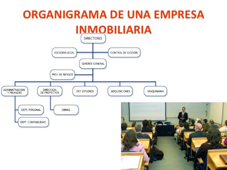 Empresas inmobiliarias grupal for Organigrama de una empresa constructora