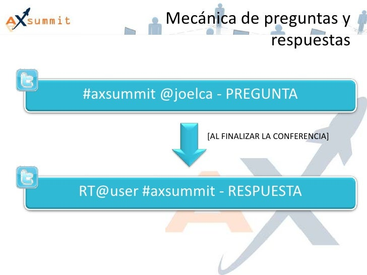 Empresas 2 0 -  Axsummit Slide 2