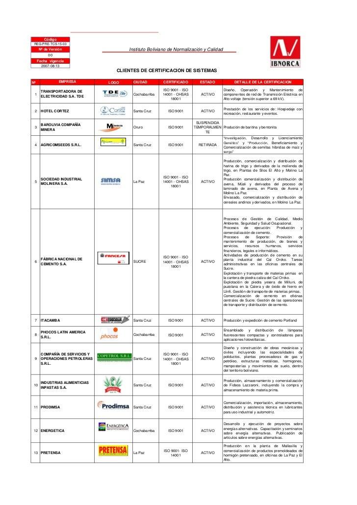 Código REG-PRE-TCS-15-03      Nº de Versión                     Instituto Boliviano de Normalización y Calidad           0...