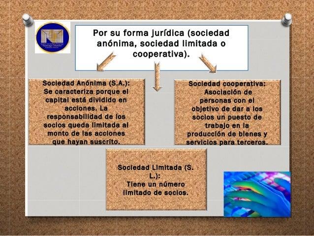 Por su forma jurídica (sociedad anónima, sociedad limitada o cooperativa). Sociedad Anónima (S.A.): Se caracteriza porque ...